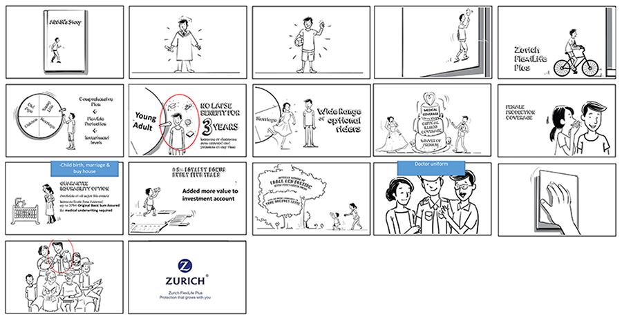 GF_ZFlexiLife_storyboard